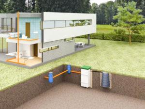 канализации для дома