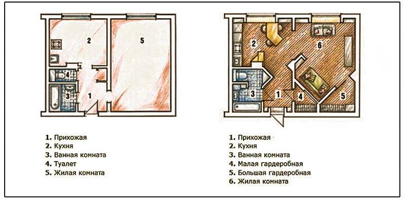 Перепланировка дома или квартиры - Сам себе юрист