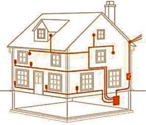 монтаж электропроводки в доме цены