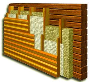 отделка деревянного дома в Москве и области