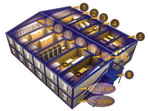 модульные здания на заказ