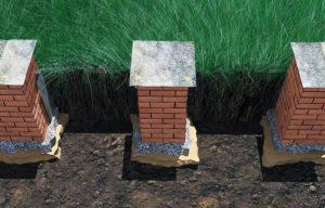 фундамент под столбы из кирпича